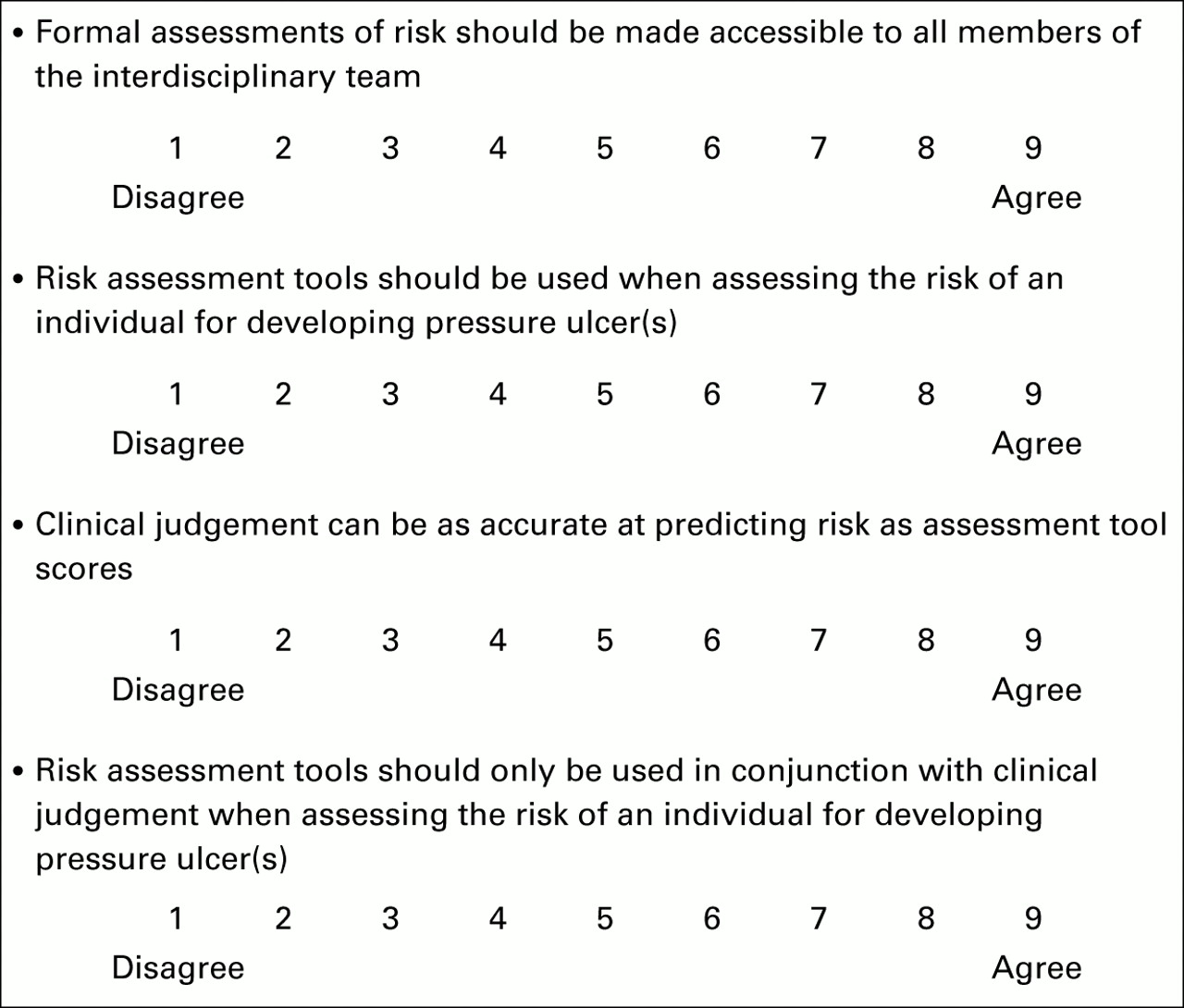 Likert Scale Aea365. Sample Questionnaire Template Word Virtren Com