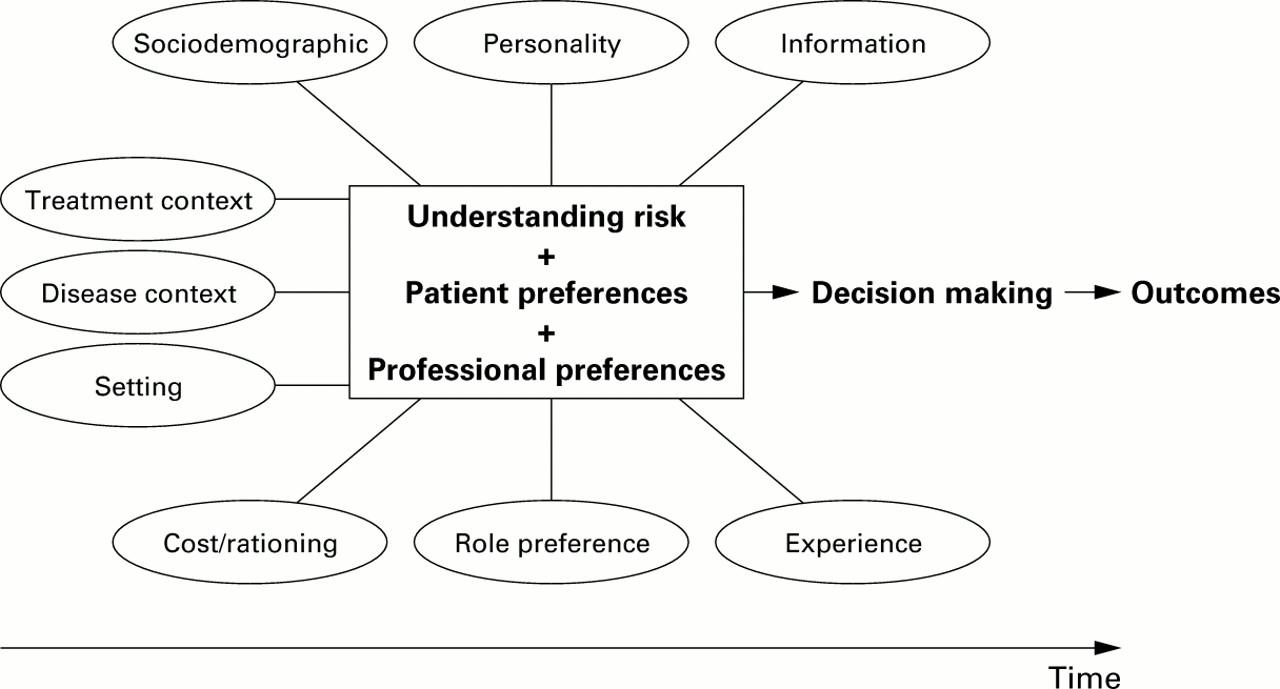 environmental risk perception paper psy 460 essay Psy 460 entire course link 460 week 2 environmental risk perception paperresource: ch 2 of environmental psychology.