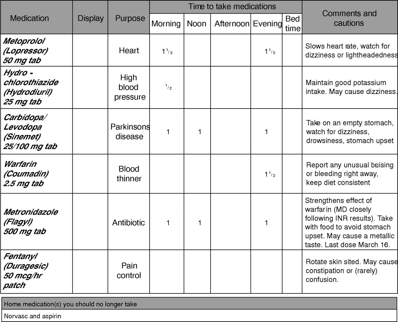 clinical guidelines discharge from hospital