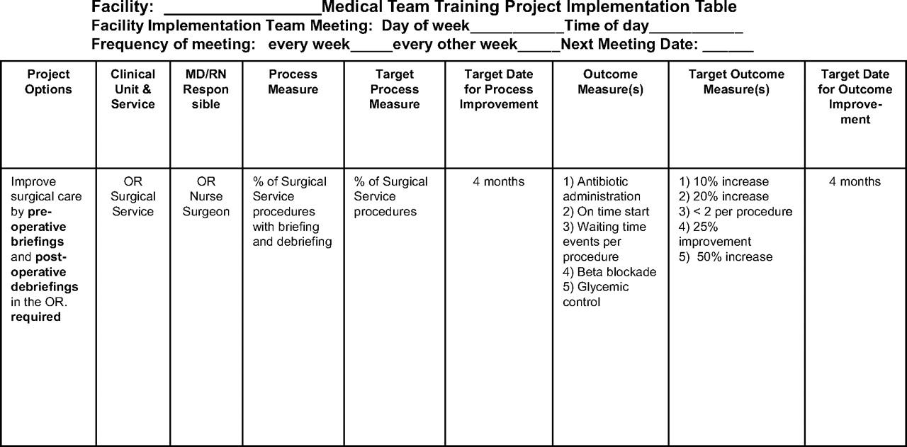 Database Plan for Riordan Manufacturing Material Ordering