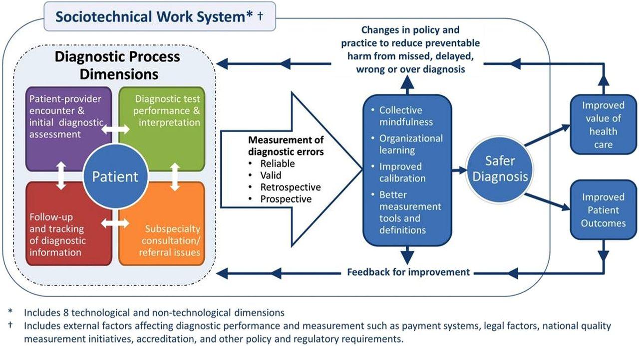 Root infrastructure framework open