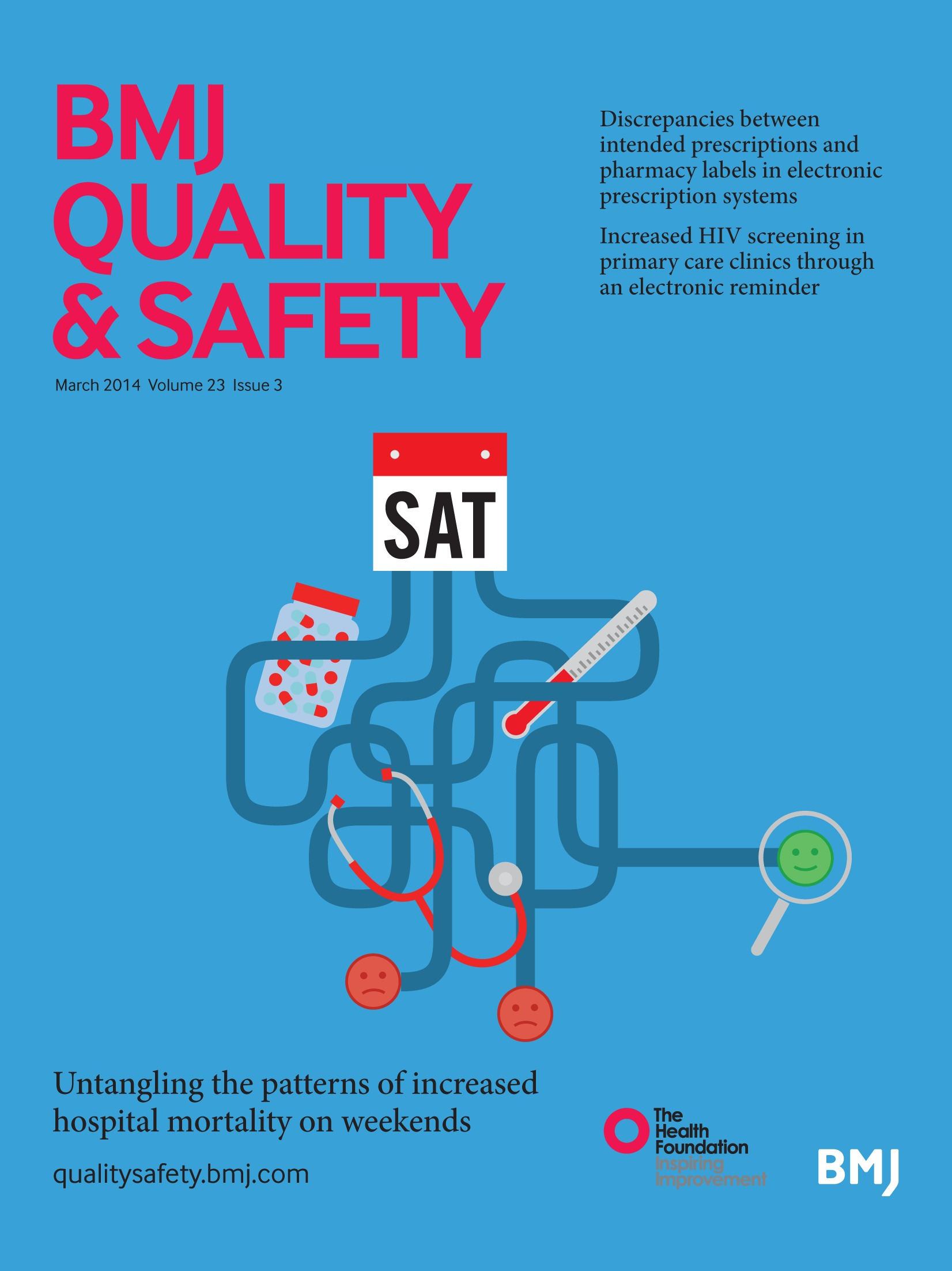 Human factors and ergonomics as a patient safety practice | BMJ Quality &  Safety