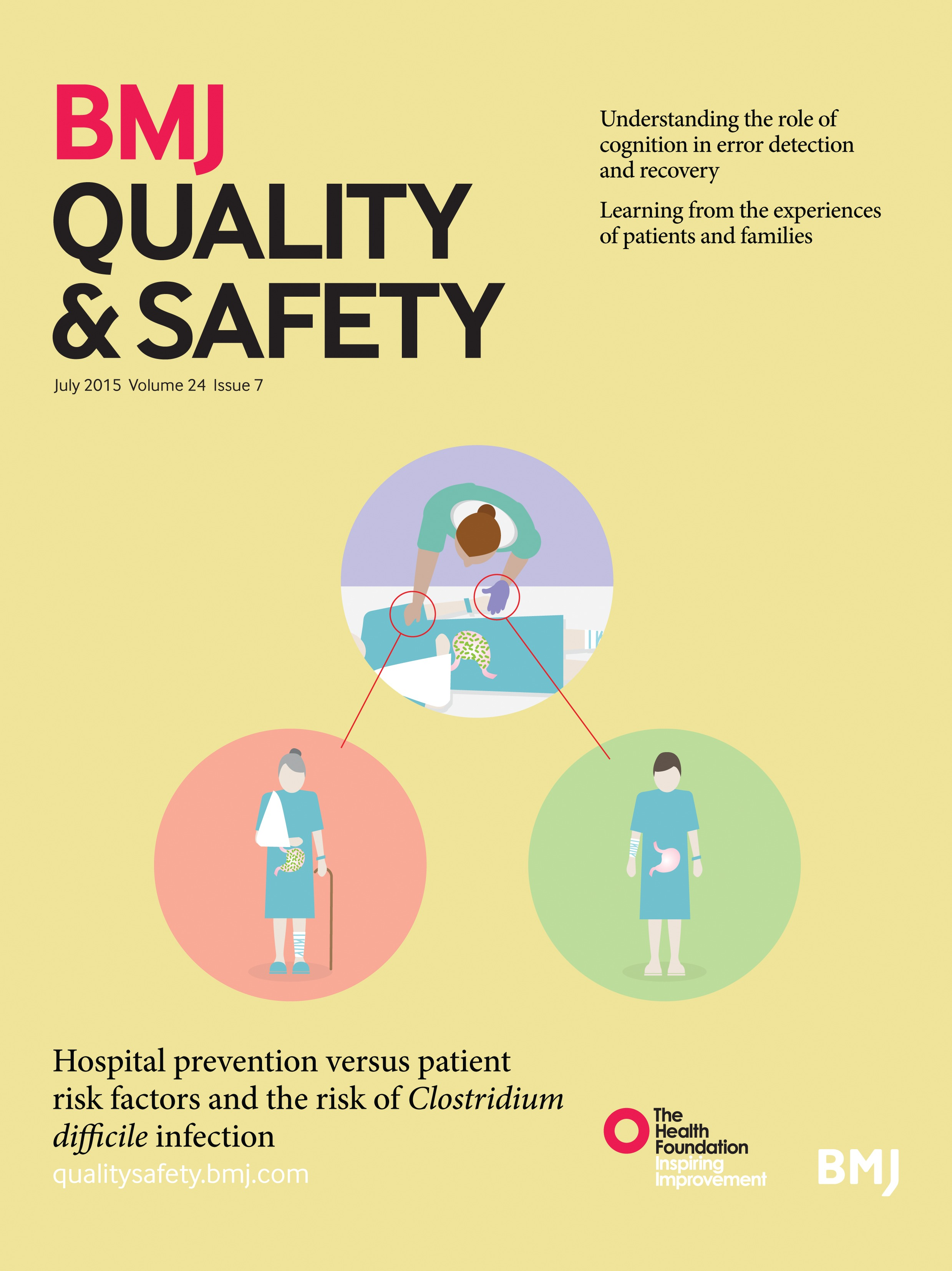 Back To Basics Checklists In Aviation And Healthcare Bmj Quality 002 Senter Led Safety