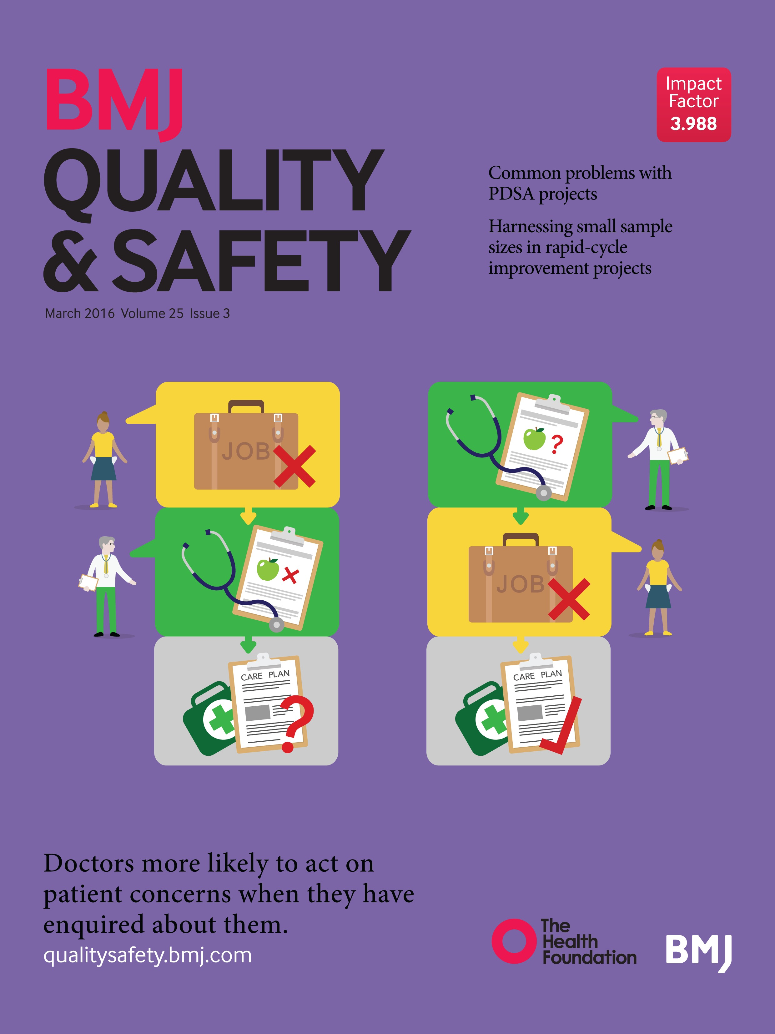 The Problem With Plan Do Study Act Cycles Bmj Quality Safety