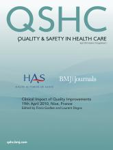 Quality and Safety in Health Care: 19 (Suppl 1)