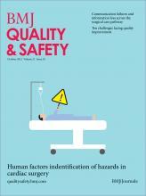 BMJ Quality & Safety: 21 (10)