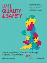 BMJ Quality & Safety: 21 (11)