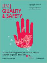 BMJ Quality & Safety: 21 (12)