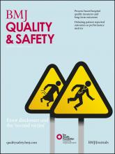 BMJ Quality & Safety: 21 (4)
