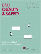 BMJ Quality & Safety: 21 (5)