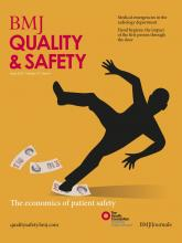 BMJ Quality & Safety: 21 (6)