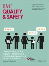 BMJ Quality & Safety: 21 (7)