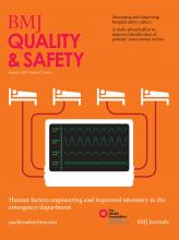 BMJ Quality & Safety: 22 (1)