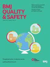 BMJ Quality & Safety: 22 (10)