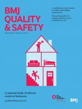 BMJ Quality & Safety: 22 (12)