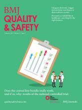 BMJ Quality & Safety: 22 (2)