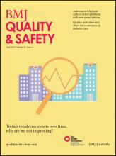 BMJ Quality & Safety: 22 (4)