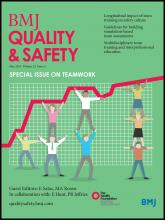 BMJ Quality & Safety: 22 (5)