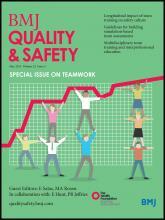 BMJ Quality & Safety: 22 (5)
