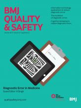 BMJ Quality & Safety: 22 (Suppl 2)