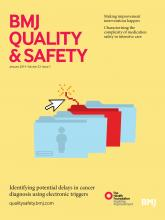 BMJ Quality & Safety: 23 (1)