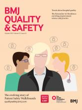 BMJ Quality & Safety: 23 (10)