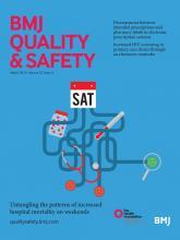 BMJ Quality & Safety: 23 (3)