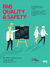 BMJ Quality & Safety: 23 (4)