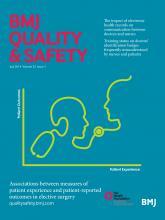 BMJ Quality & Safety: 23 (7)