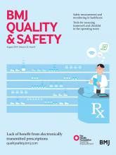 BMJ Quality & Safety: 23 (8)