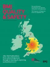 BMJ Quality & Safety: 23 (9)