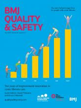 BMJ Quality & Safety: 23 (Suppl 1)