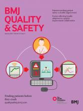 BMJ Quality & Safety: 24 (1)