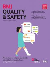 BMJ Quality & Safety: 24 (10)