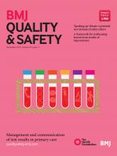 BMJ Quality & Safety: 24 (11)