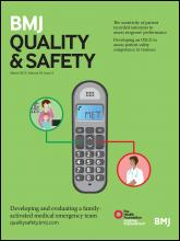 BMJ Quality & Safety: 24 (3)