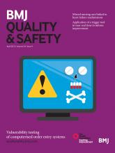 BMJ Quality & Safety: 24 (4)