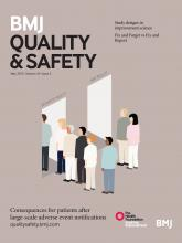 BMJ Quality & Safety: 24 (5)