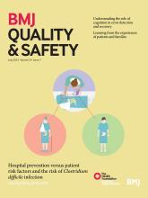 BMJ Quality & Safety: 24 (7)