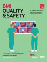 BMJ Quality & Safety: 24 (8)