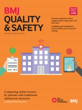 BMJ Quality & Safety: 25 (1)