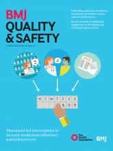 BMJ Quality & Safety: 25 (10)
