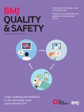 BMJ Quality & Safety: 25 (12)