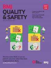 BMJ Quality & Safety: 25 (3)