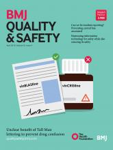 BMJ Quality & Safety: 25 (4)