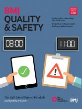 BMJ Quality & Safety: 25 (5)