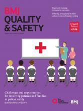 BMJ Quality & Safety: 25 (8)