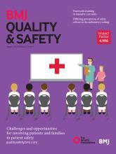 BMJ Quality & Safety: 25 (8)