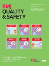 BMJ Quality & Safety: 26 (1)