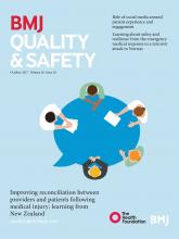 BMJ Quality & Safety: 26 (10)
